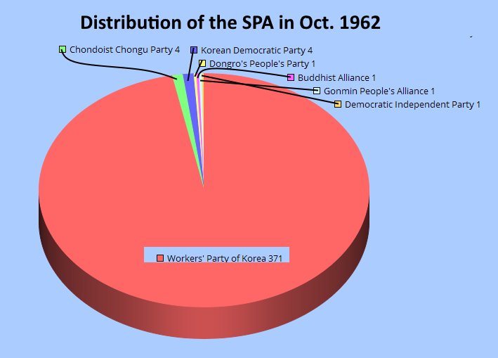 spa-distribution